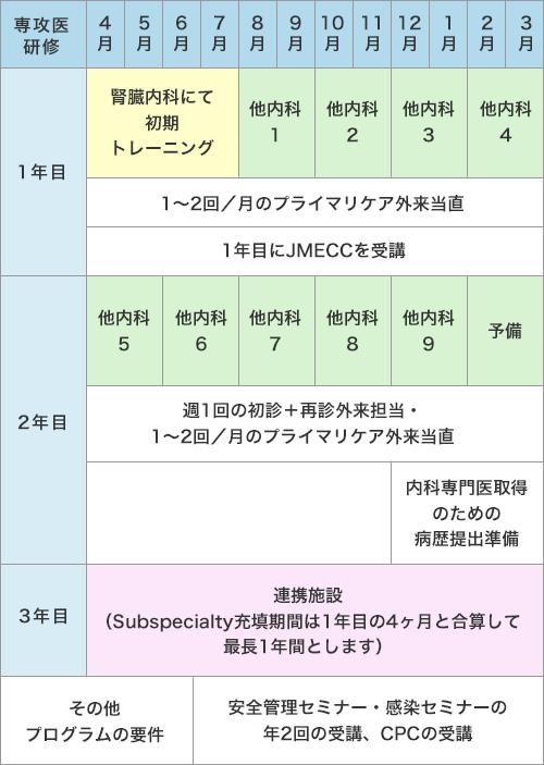 sinsenmoniseido_sp